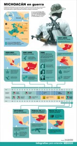 Infografia-001-Michoacan